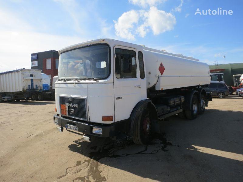 камион цистерна за горива MAN 22.192