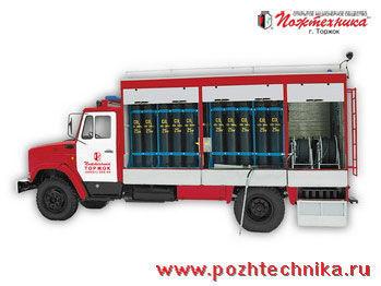 пожарна кола ЗИЛ АГТ-1 Автомобиль газового тушения