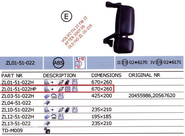 ново огледало VOLVO 20567637,20567647 за камион VOLVO FH